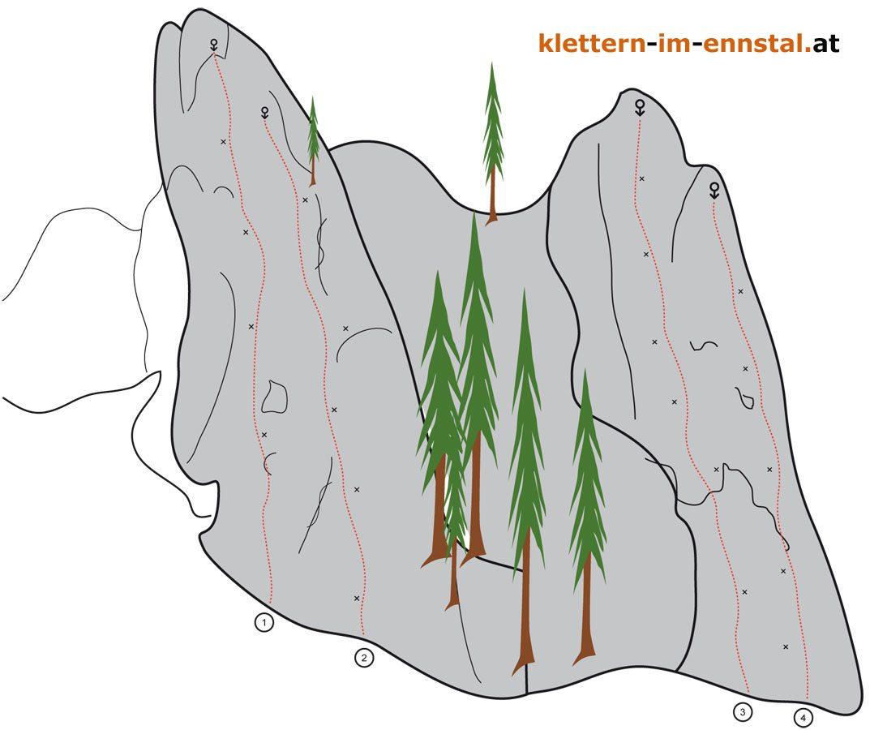 Langenstein 1